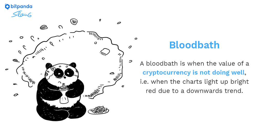 B is for Bloodbath! A term used when the charts light up red. In our ongoing slang series you will learn the most popular slang terms about cryptocurrency and blockchain #bitpanda #bitcoin $BTC