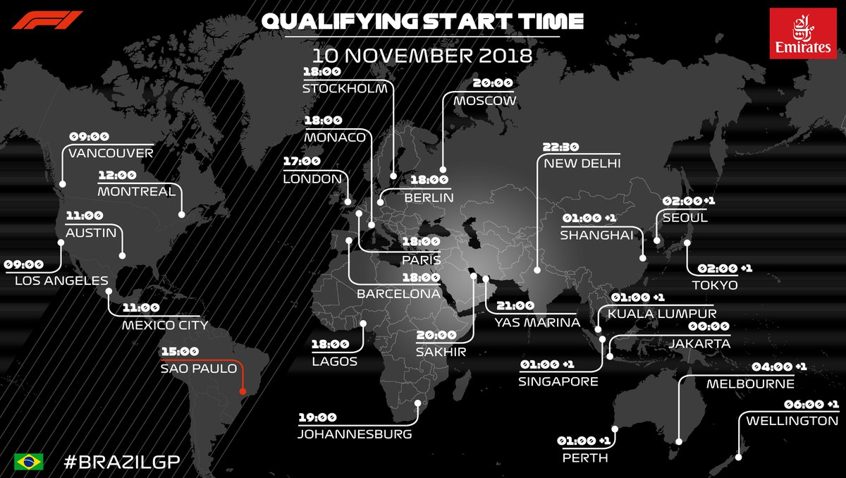 Brazil GP 2018 Global Timings