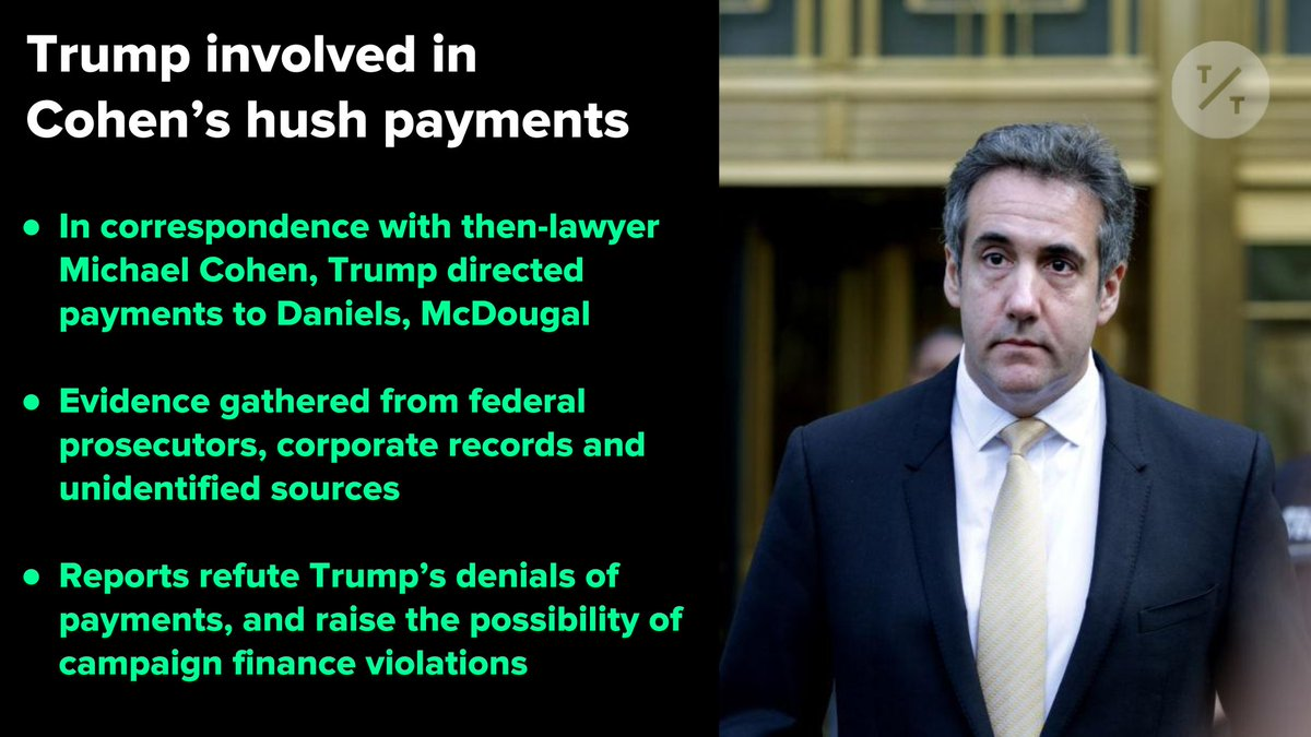 MORE: Here's what we know so far about Trump's involvement in Michael Cohen's hush payments to Stormy Daniels and Karen McDouga #tictocnewsl