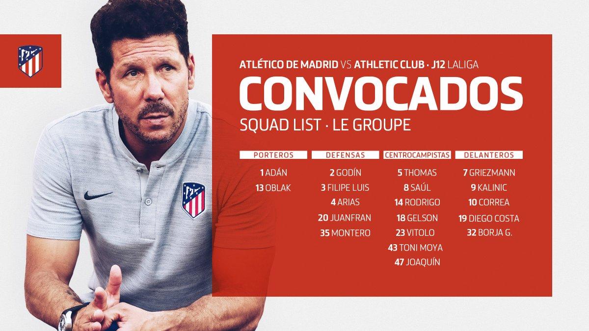 Lista de convocados del Atlético (Imagen: ATM).