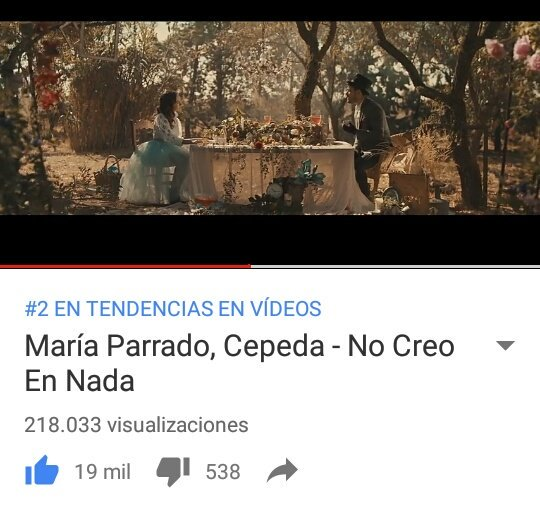 Irenex 🦖's photo on #nocreoennada
