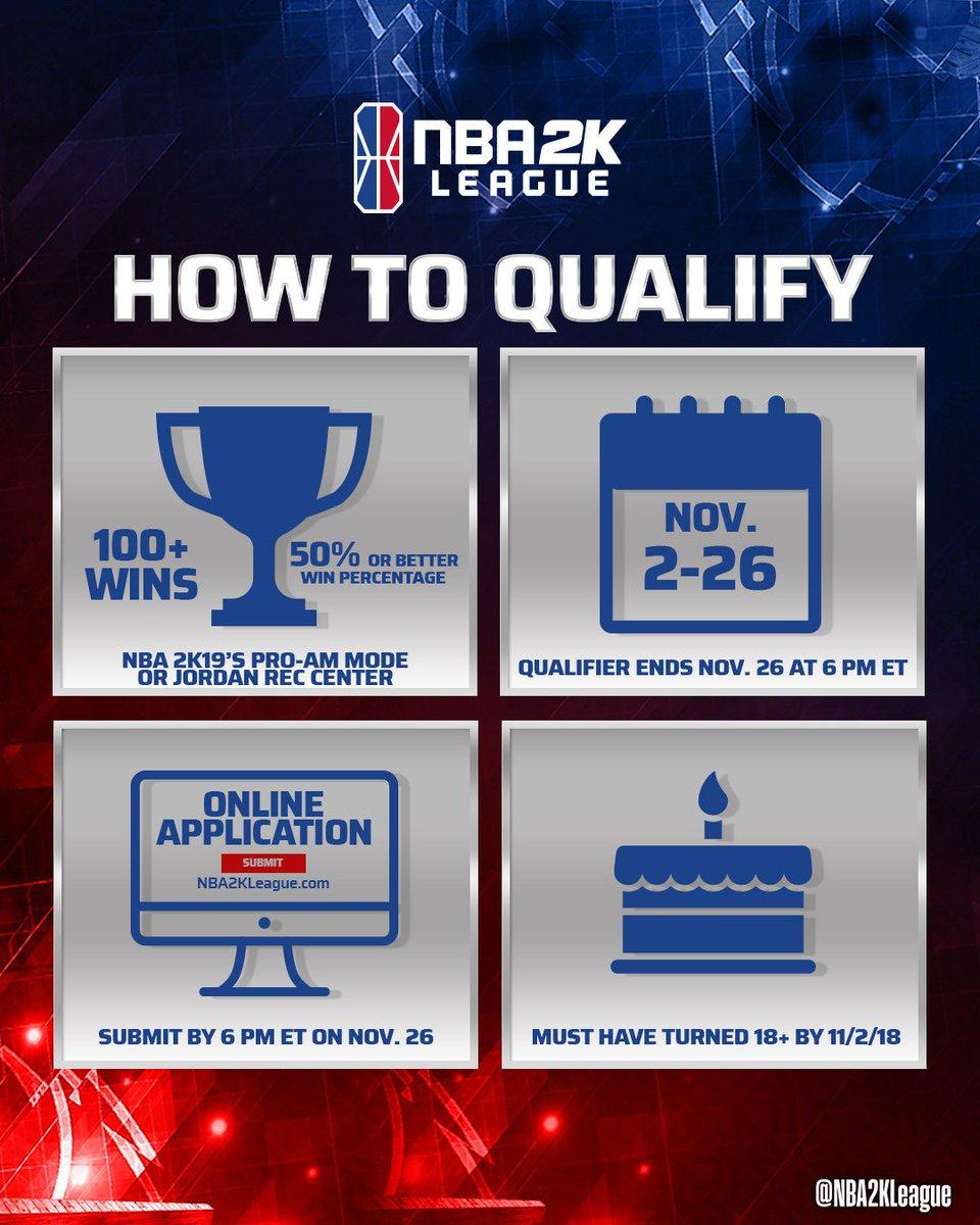 NBA2KLeague on Twitter: