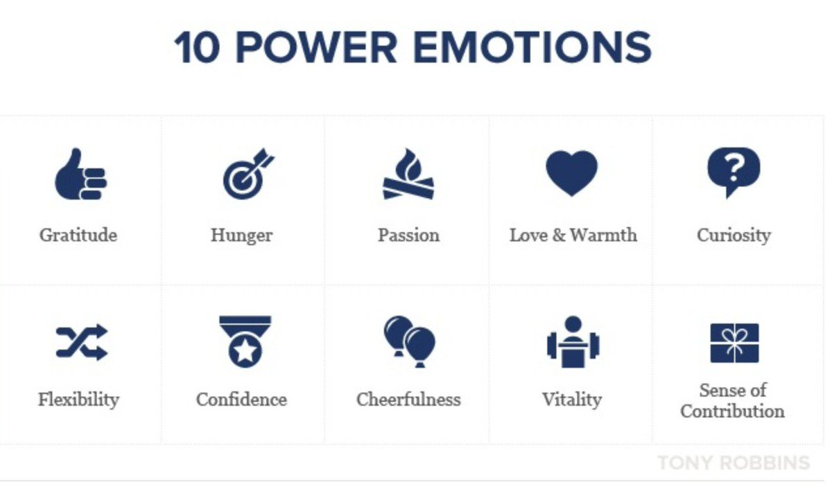 Beth Frates Md On Twitter Positive Emotions Are Powerful They Help Us To Increase Creativity Happiness And Wellness Work To Experience All 10 Every Day That You Possibly Can Experiment This Weekend