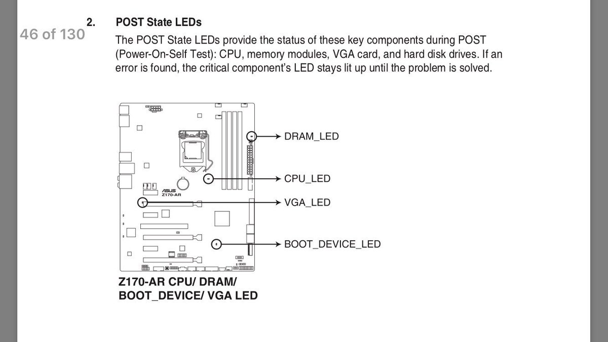 Vga Led And Boot Device Led