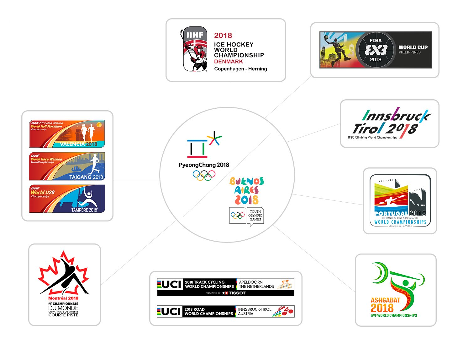 AO VIVO  Mundial de ginástica artística direto de Doha eb69eecbaddfc