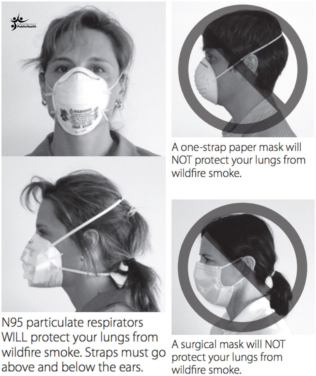 Public Health Ca On Twitter How mask Respirator dyk To A Wear