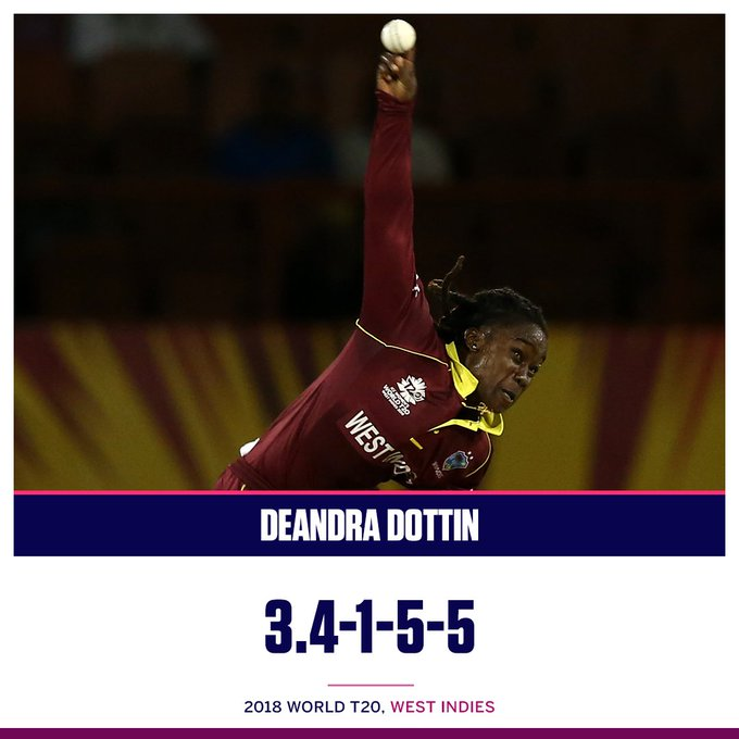 The only player with both a hundred and a five-for in T20Is: Deandra Dottin 👏 #WT20 Photo
