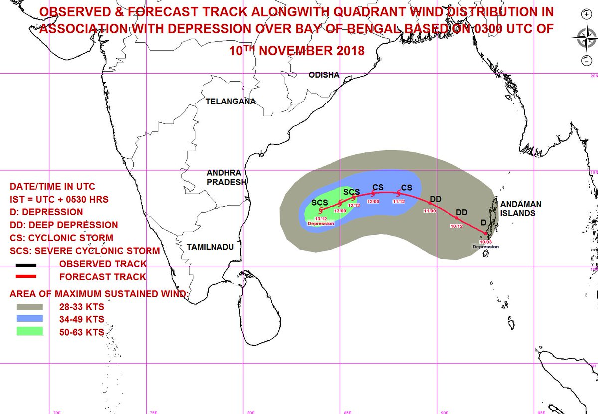 Dept On Twitter Depression Formed Over Southeast Bob At 0830 Ist Of 10th Nov To Intensify Further Visit Https T Co Wrl94brtm1