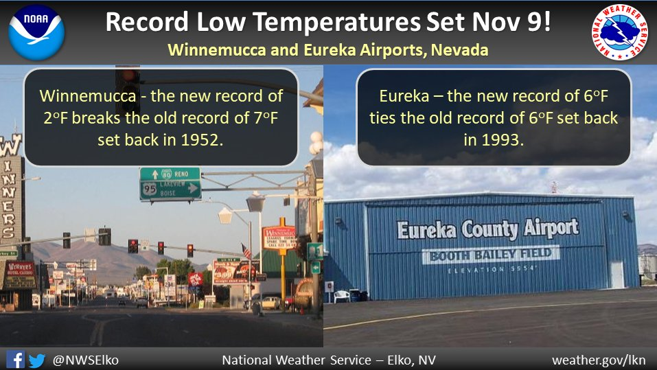 N & C NV have had some cold mornings and a few records have been set!  See image for details!  #nvwx