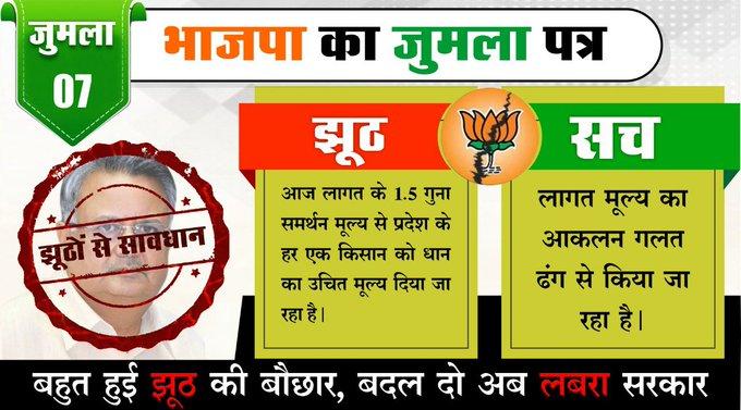 अपनी विफलता को ढंकने के लिए लागत मूल्य का आंकलन गलत ढंग से करने लगी भारतीय जुमला पार्टी। #BJPkaJumlaPatra Photo