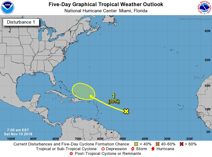 #Hurricane season isnt over yet! A disturbance east of the Lesser Antilles has a low chance of forming into a tropical or subtropical cyclone over the SW Atlantic Ocean during the middle part of next week. Full outlook: hurricanes.gov