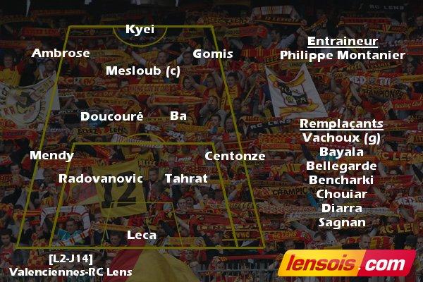 [Ligue 2 - J14] Valenciennes - RC Lens  DrpIP8ZW4AA_MZz