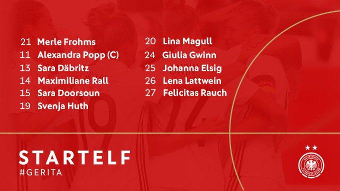 Die Start-1️⃣1️⃣ für 🇩🇪🆚🇮🇹 #GERITA Maximiliane Rall und Lena Lattwein feiern ihr Debüt in der Nationalmannschaft 😎 ___ Deutschland - Italien, ab 16 Uhr live in der @sportschau📺 Foto