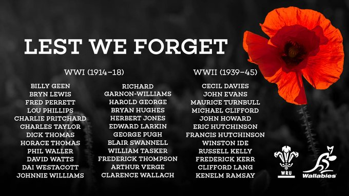 In 1908, #WALvAUS at Cardiff Arms Park featured many players who later became embroiled in the Great War. So began a tragic list of Welsh and Australian players who would die in both World Wars: #RemembranceDay2018 Photo