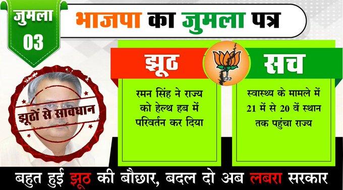 #BJPKaJumlaPatra Photo