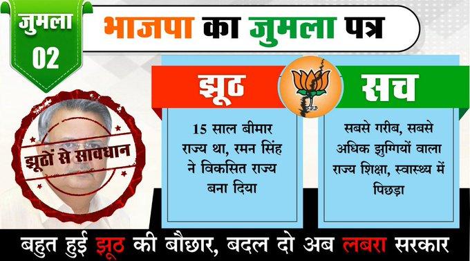 सबसे अधिक झुग्गियों वाले राज्य को भाजपा विकसित राज्य बताकर जुमलेबाजी कर रही है। #BJPkaJumlaPatra Photo