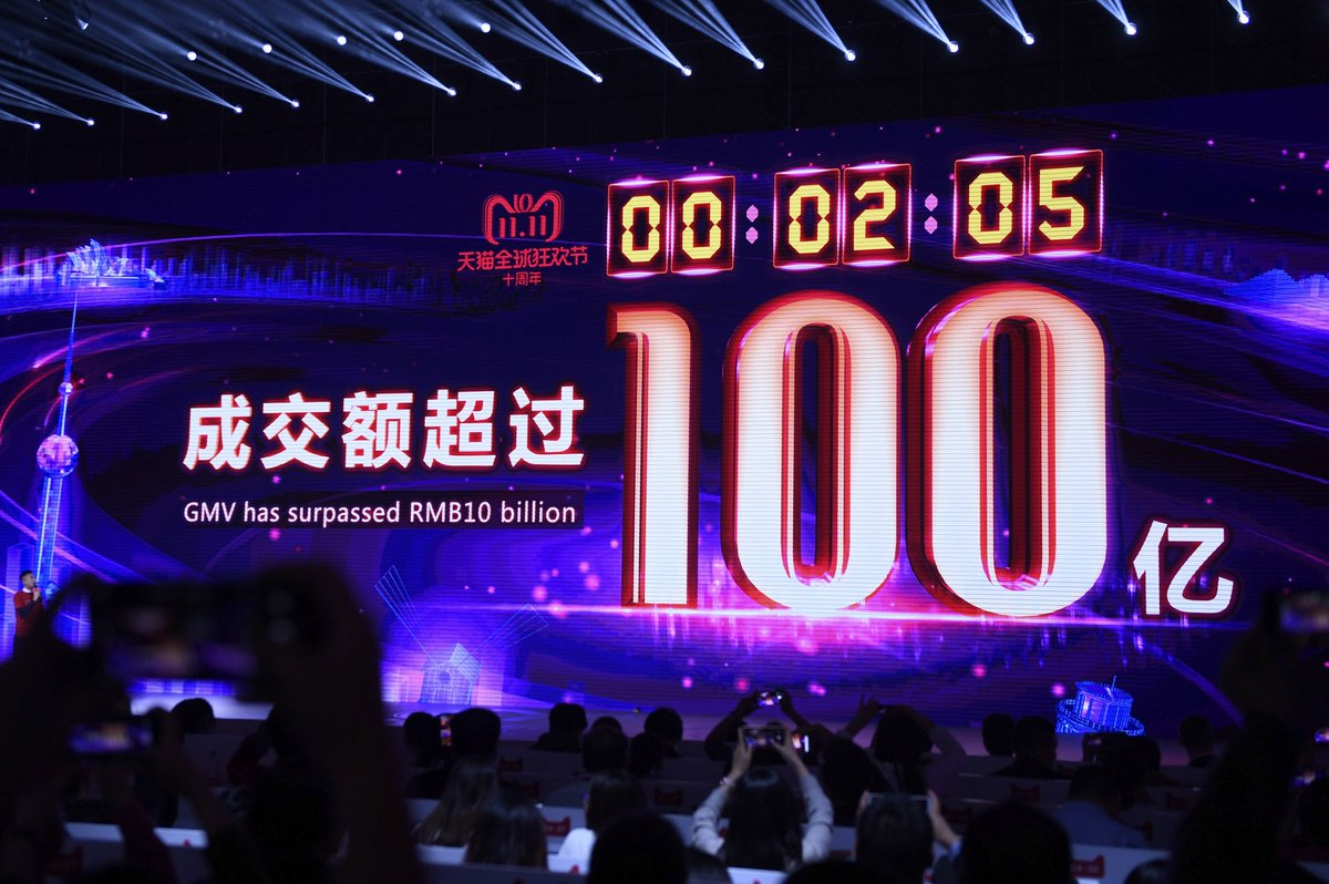 China's Singles' Day sales on TMall hit 10 billion yuan (about 1.44 bln USD) at just two minutes and five seconds after midnight on Sunday http://xhne.ws/mibOY
