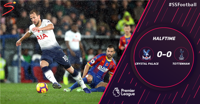 #PL - HALFTIME: Spurs have had their chances but have yet to find the breakthrough at Selhurst Park. Photo