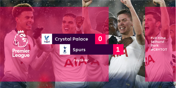 An unlikely goalscorer, but @SpursOfficial have a 4th consecutive #PL win #CRYTOT Photo