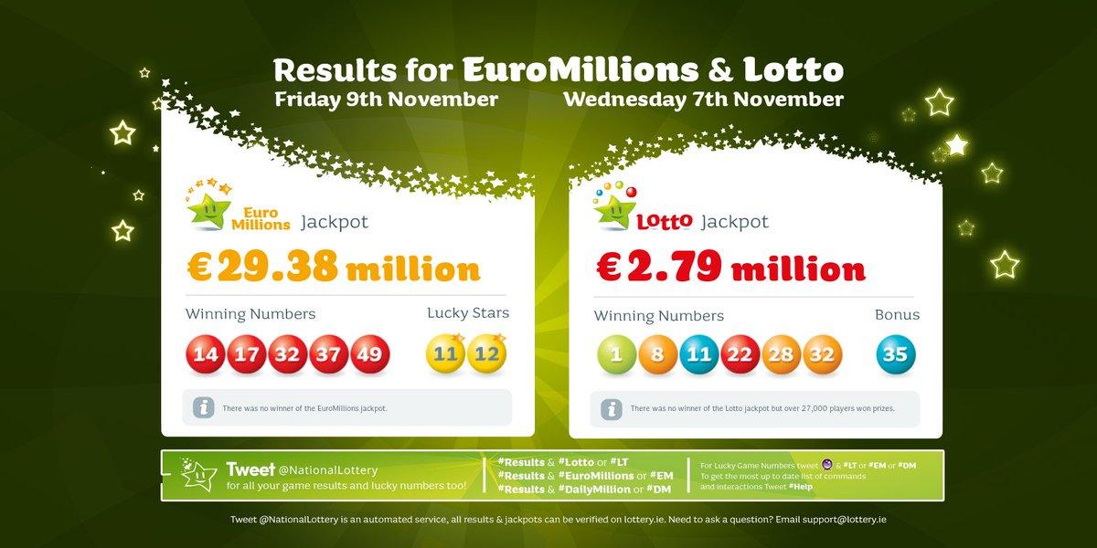 The Irish National Lottery on Twitter: