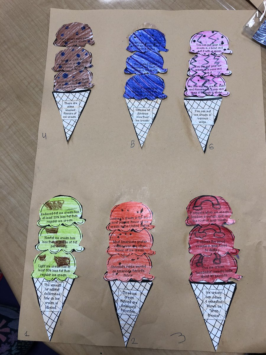 Elizabeth Chan On Twitter Main Idea Ice Cream Cones