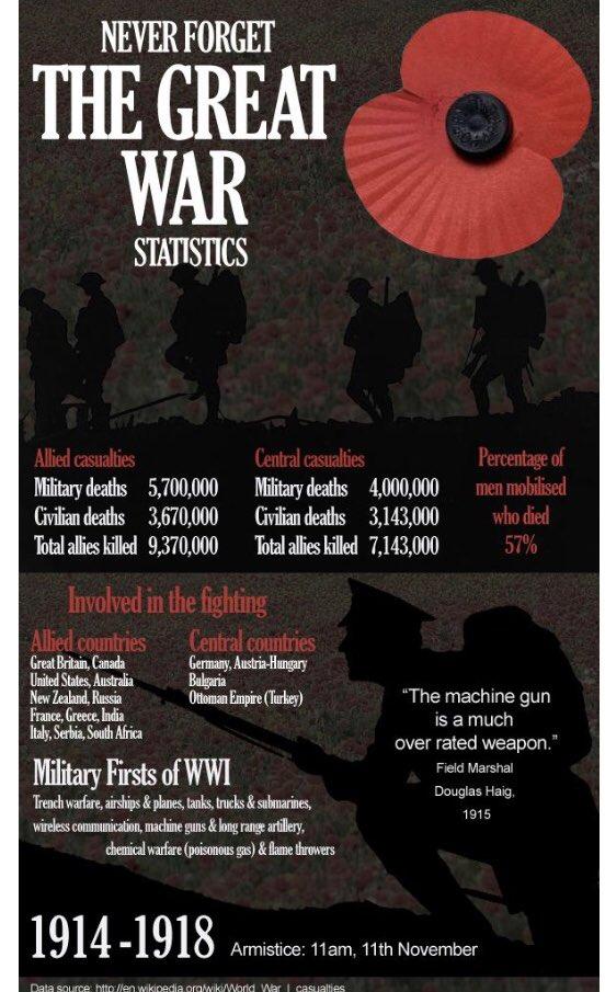 Eva Hanakova On Twitter Never Think That War No Matter How