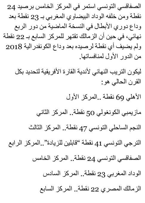 @nabilelhalfawy تصنيف الأندية الأفريقية المُحددة لنادي القرن الجديد بعد خسارة الأهلي اللقب أمام الترجي صورة فوتوغرافية