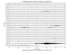 Misteriosas ondas sísmicas recorrieron el mundo y nadie sabe el porqué DruG3fDUwAIuBTI?format=jpg&name=240x240