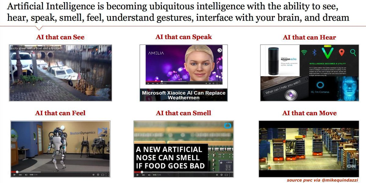 6 #Human-like things #AI can do &gt;&gt;&gt; @MikeQuindazzi &gt;&gt;&gt; #MachineLearning #FinTech #Robotics #VirtualAssistant #HealthTech #Infographic<br>http://pic.twitter.com/7SoRQUfwN7