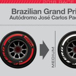 Lap 33/71 - @RGrosjean pits from P8. Swaps his supersofts for mediums. #BrazilGP #HaasF1