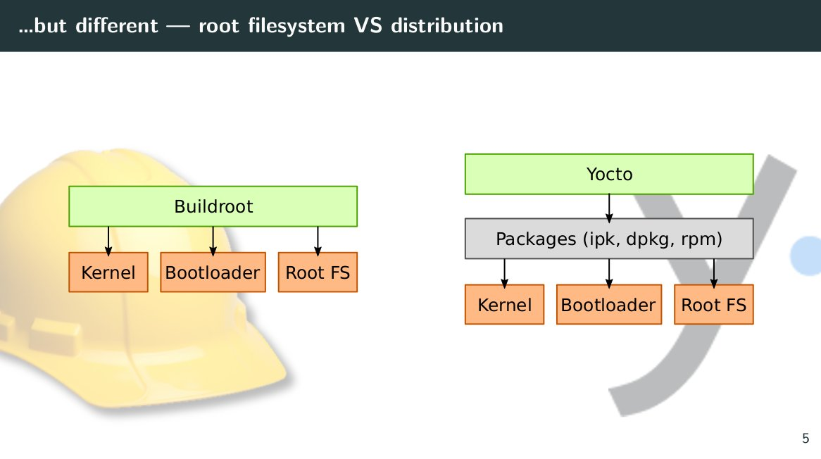 Yocto Packages