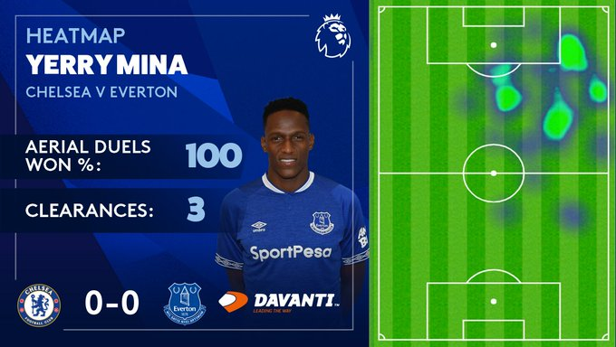 ⭐ | Man of the Match on his first @premierleague start! 👏 #PerformanceDriven Foto
