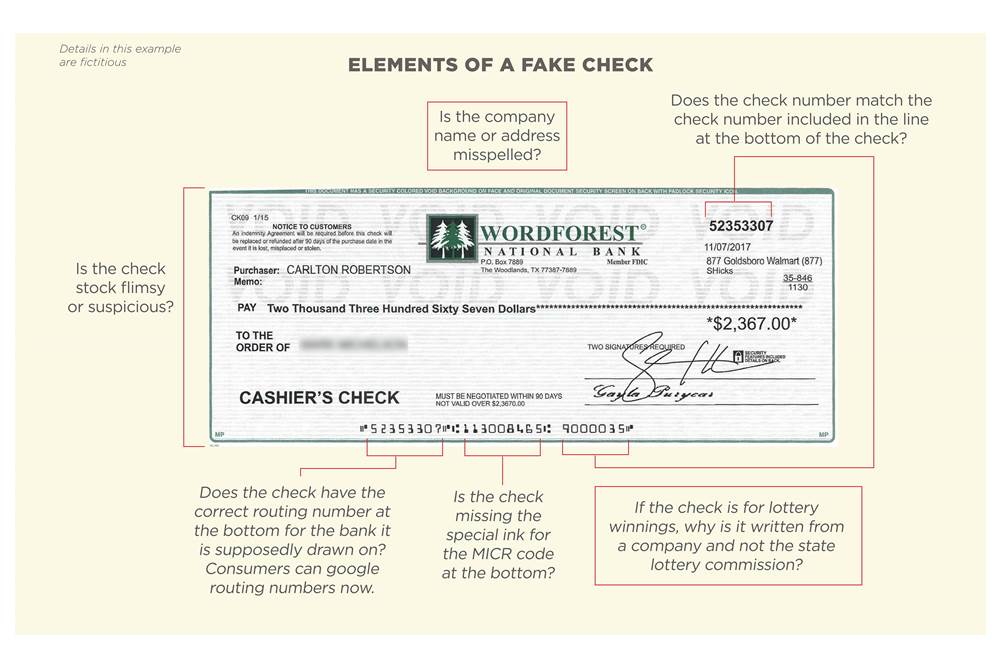 Great midwest bank routing number