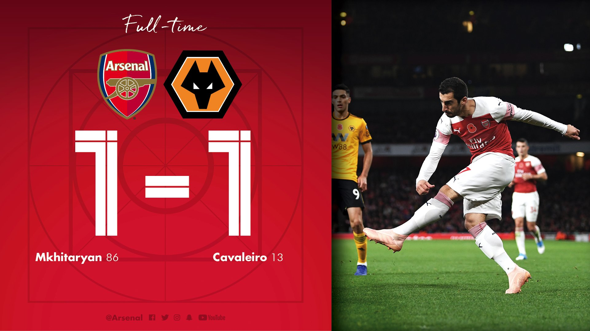 Arsenal 1 Wolves 1