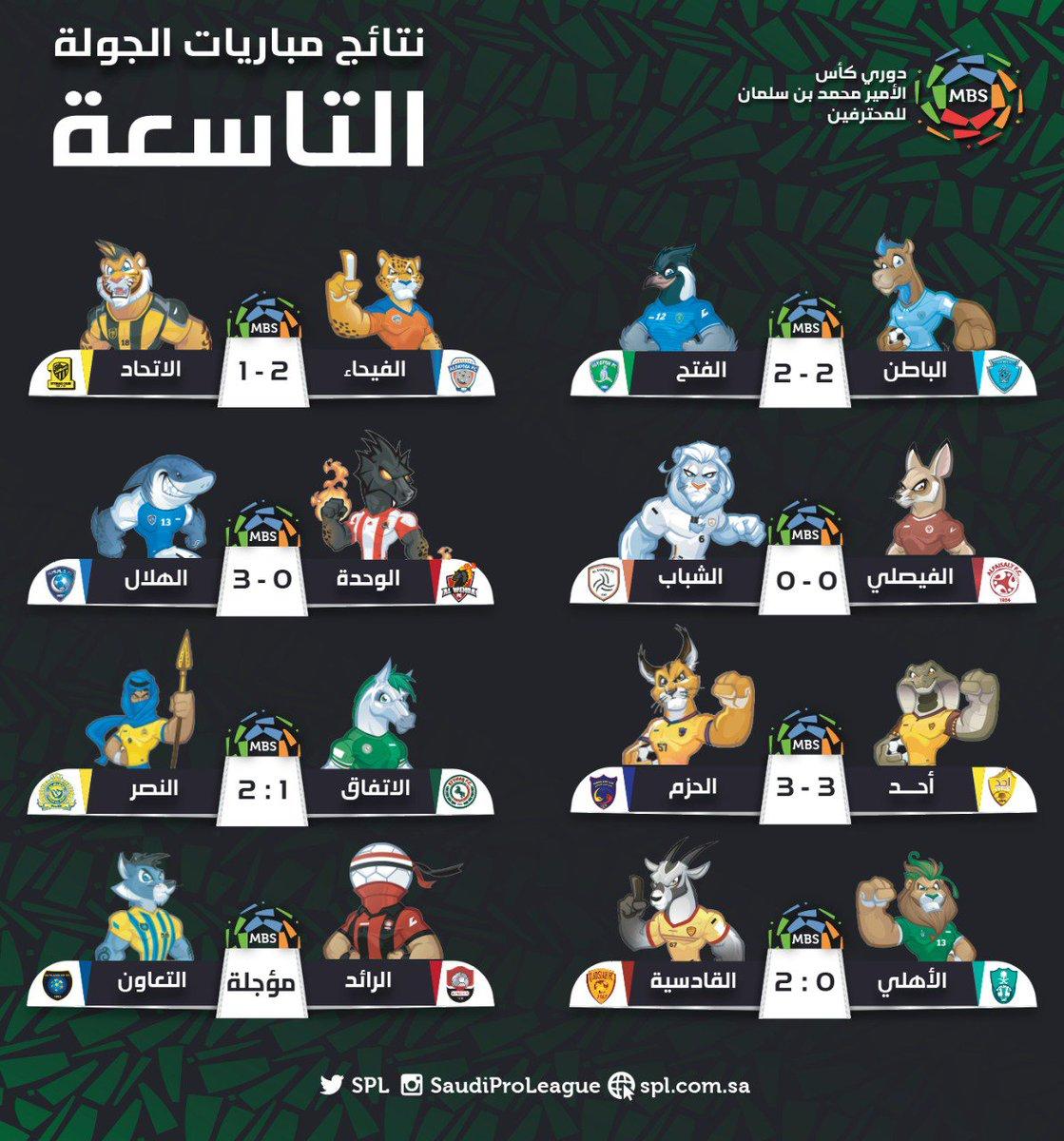 جدول التريب^الهدافين^صناع الأهداف^الحضور الجماهيري^المباريات القادمة^النتائج^.....
