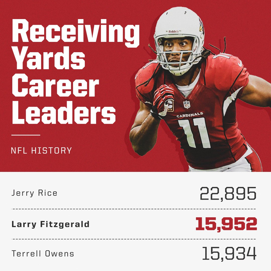 Move over, T.O.  Larry Fitzgerald now has the second-most receiving yards in NFL history, behind only Jerry Rice. https://t.co/OasLyAEQ5Q