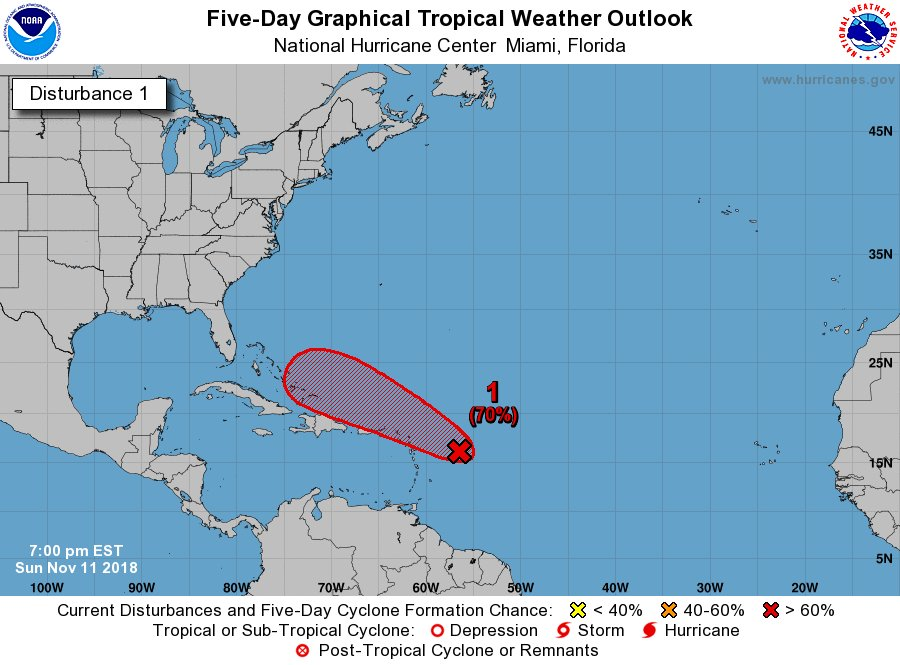 NHC is monitoring a disturbance that is located east of the Leeward Islands. Environmental conditions are expected to gradually become more conducive for development over the next several days. More information at hurricanes.gov
