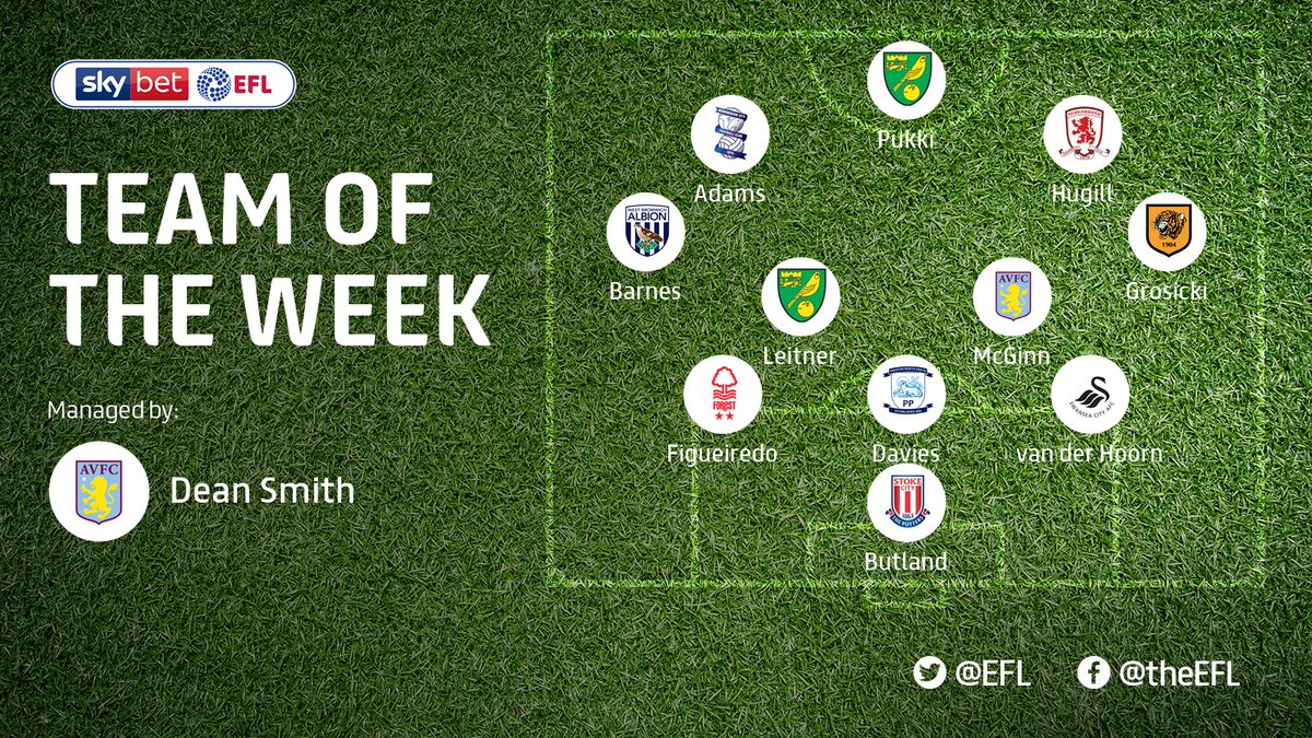 Its that time once again... 🌟 a special @SkyBetChamp edition of the Team of the Week for Matchday 1️⃣7️⃣ Read about those to have been selected ➡️ po.st/MD17Totw