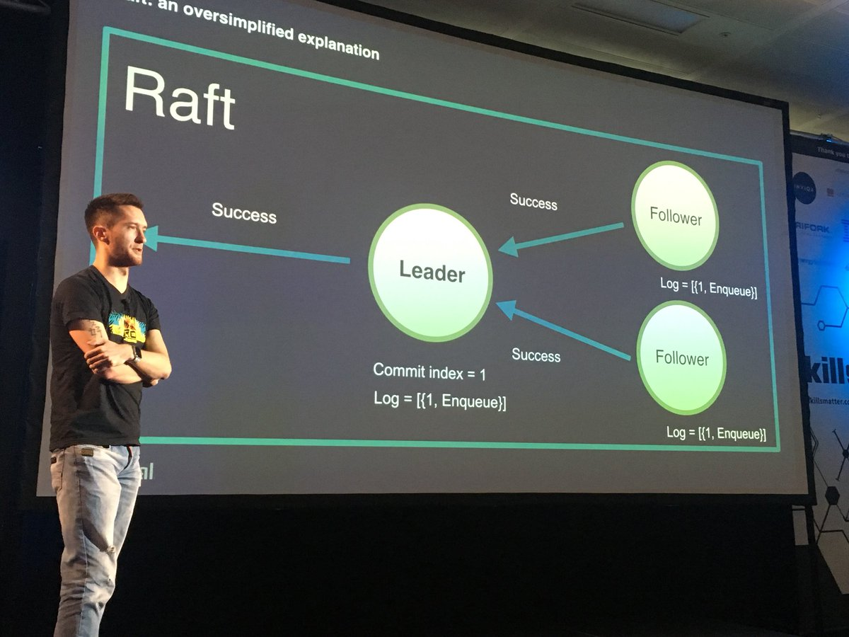Michael Klishin explains the Raft consensus for future RabbitMQ clustering at the RabbitMQ Summit