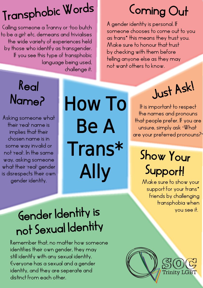 This #TransAwarenessWeek is a great time to come out as an ally to our trans colleagues and service users. Here's what you can do to show your support. @NHS_ELFT