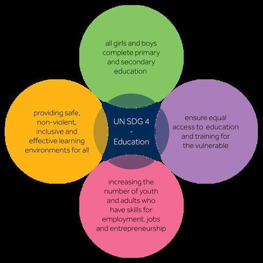 Методика исследования почв урбанизированных территорий