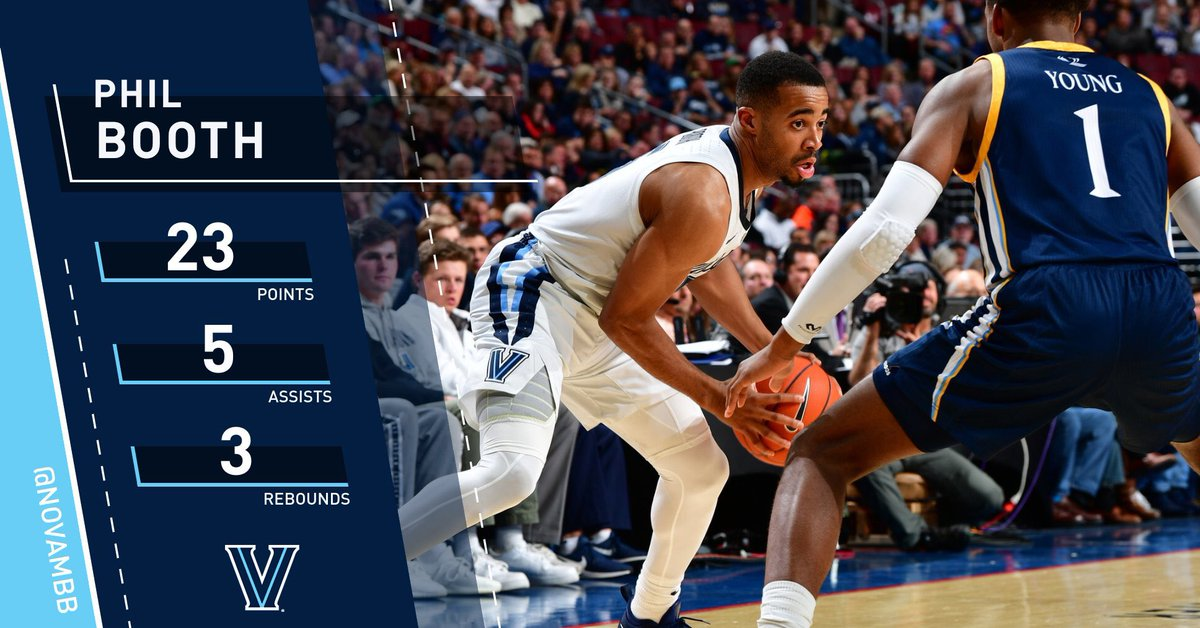 Thanks for voting #NovaNation, @Philb_5 is your Twitter Player of the Game from Saturday's win over Quinnipiac! #NovaMBB