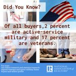 Did you know that of all buyers, 2% are active military and 17% are veterans?