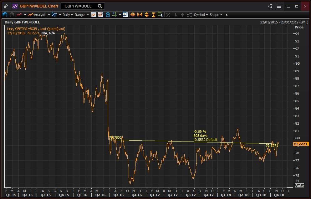 Oil price rises as Saudi Arabia pledges supply cut - as it