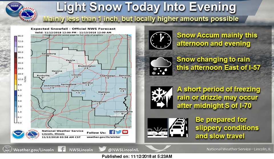 Nws Lincoln Il On Twitter Mainly Flurries This Morning