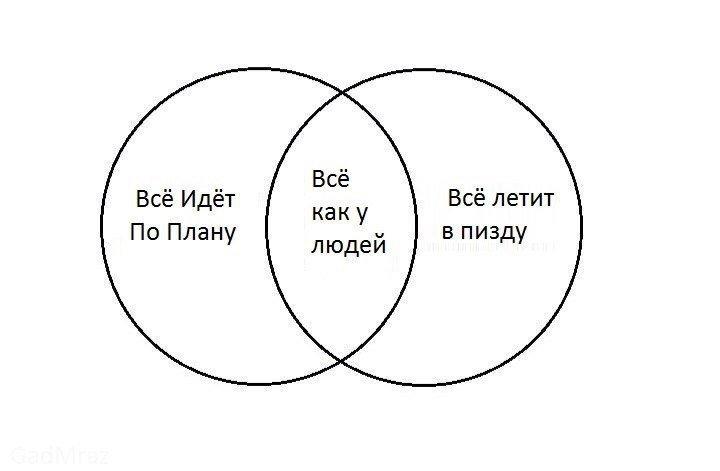 book залишаюсь українцем спогади