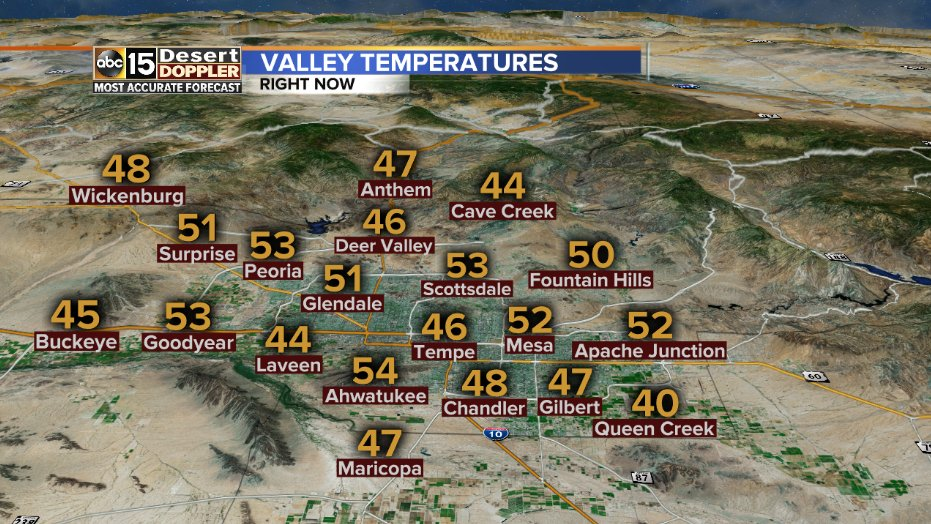 Iris Hermosillo On Twitter We Re Seeing The Lowest Temperatures