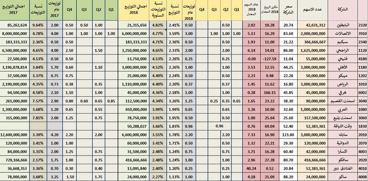 Forex And Stocks Trading الأسهم الحلال 0