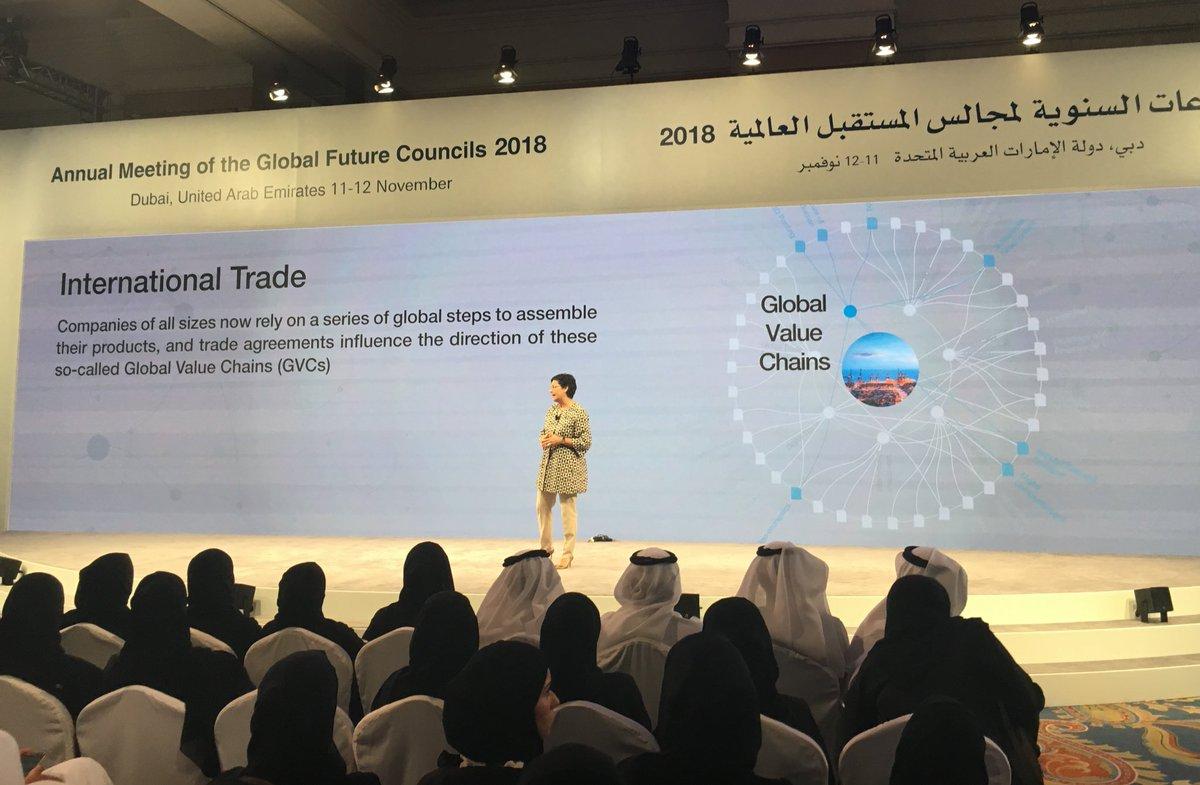 problems facing international trade