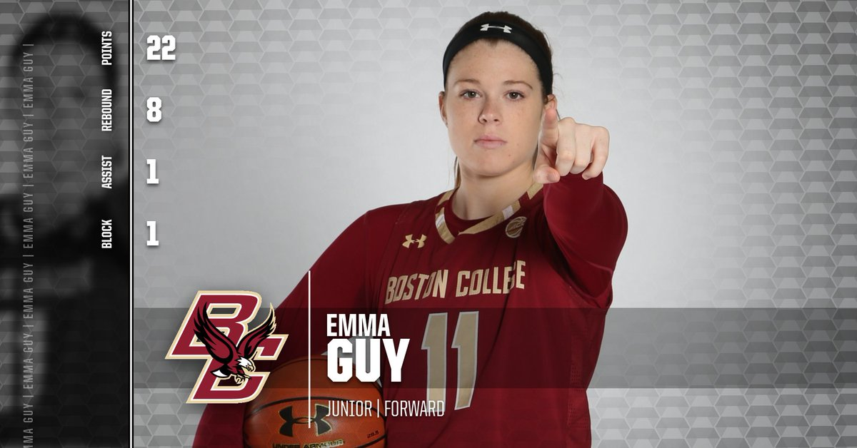 Junior Emma Guy is a key to the @BC_WBB's 2-0 start. She had a career-high 22 points in Sunday's W over Saint Peter's and is averaging 15.5 points, 9 rebounds in two games!  #WeAreBC 🦅